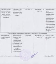 План по устранению недостатков 2018-2019 год 6.jpg