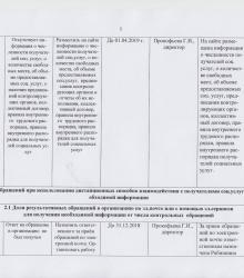 План по устранению недостатков 2018-2019 год 2.jpg